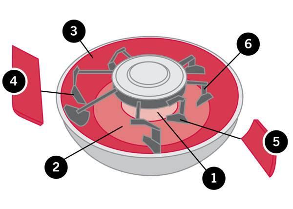 Batch Mixer Replacement Parts