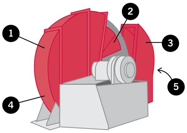 Chipper Replacement Parts