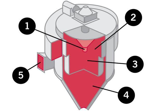 Classifier Replacement Parts