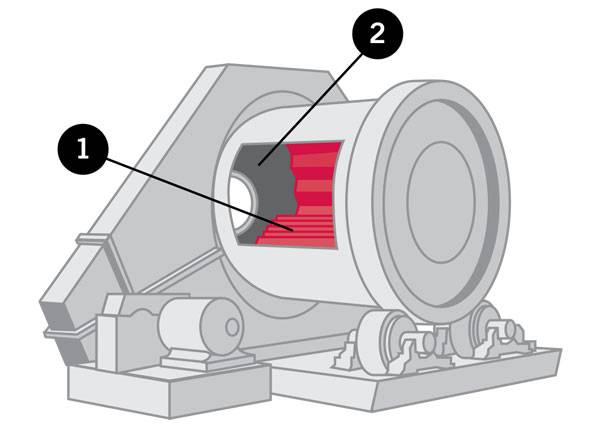 Grinding Mill Replacement Parts