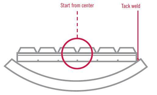 Inside Curve