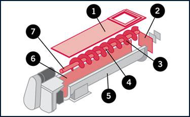 Replacement OEM Parts - Material Conveyance Equipment