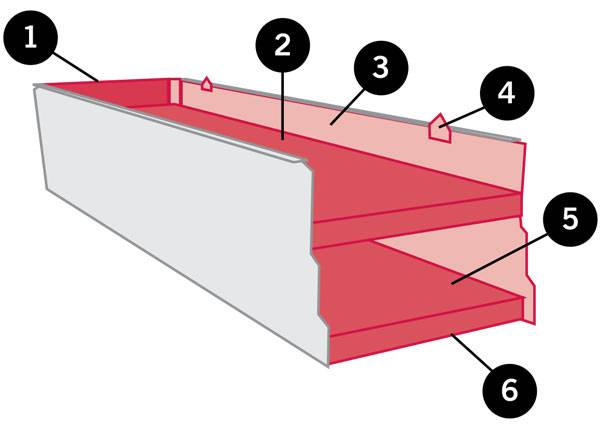 Shakeout Deck Replacement Parts