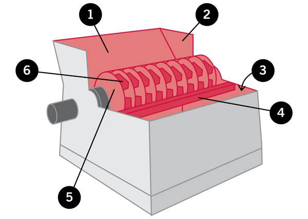 Shredder Replacement Parts