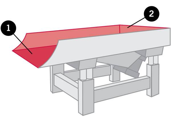 Vibratory Feeder Replacement Parts